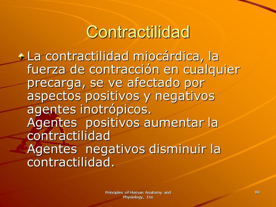 Principles of Human Anatomy and Physiology, 11e 80 Contractilidad La contractilidad miocárdica, la fuerza de contracción en cualquier precarga, se ve
