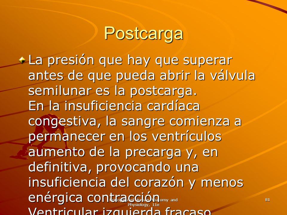 Principles of Human Anatomy and Physiology, 11e 81 Postcarga La presión que hay que superar antes de que pueda abrir la válvula semilunar es la postca