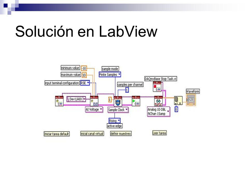 Solución en LabView