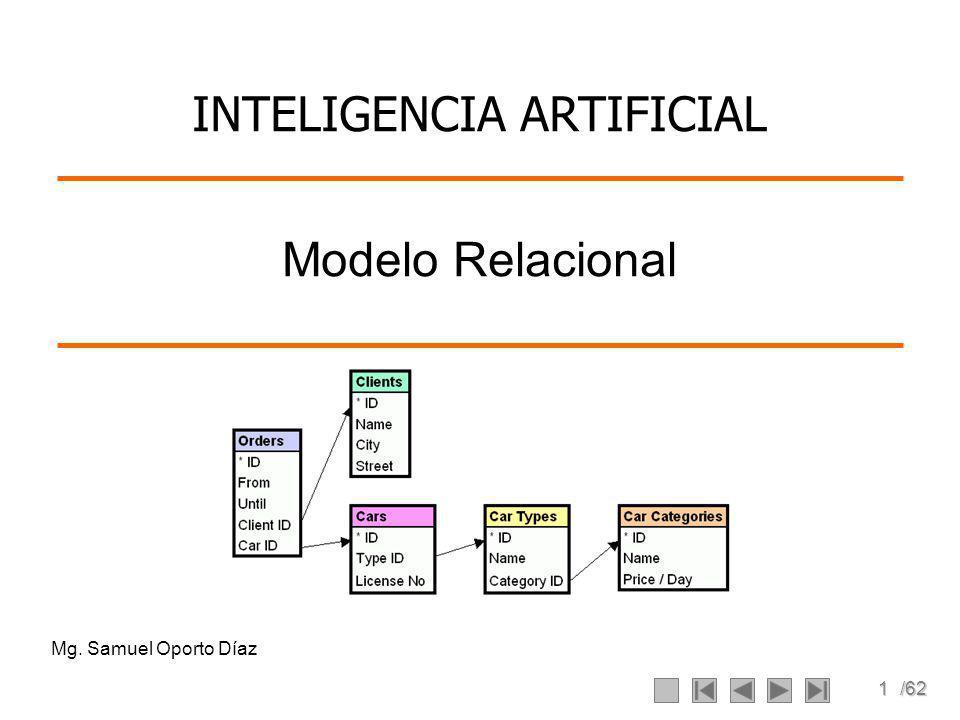 1/62 Mg. Samuel Oporto Díaz Modelo Relacional INTELIGENCIA ARTIFICIAL