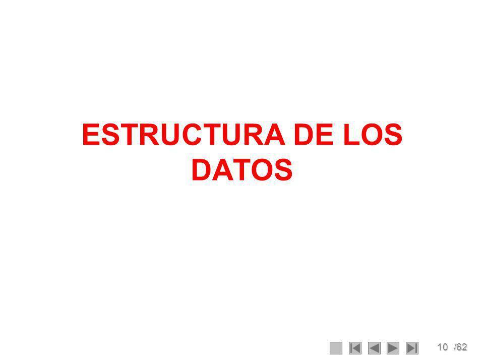 10/62 ESTRUCTURA DE LOS DATOS