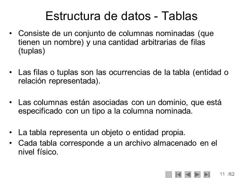 11/62 Estructura de datos - Tablas Consiste de un conjunto de columnas nominadas (que tienen un nombre) y una cantidad arbitrarias de filas (tuplas) Las filas o tuplas son las ocurrencias de la tabla (entidad o relación representada).