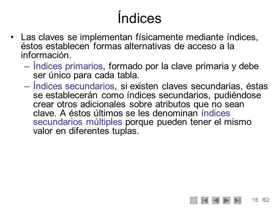 16/62 Índices Las claves se implementan físicamente mediante índices, éstos establecen formas alternativas de acceso a la información.