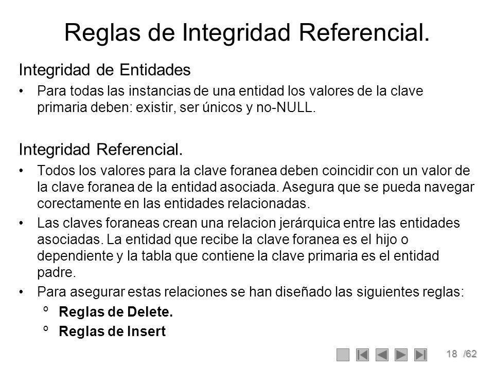 18/62 Reglas de Integridad Referencial.