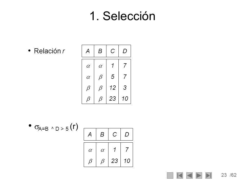 23/62 1. Selección Relación r ABCD 1 5 12 23 7 3 10 A=B ^ D > 5 (r) ABCD 1 23 7 10