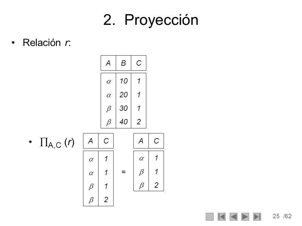 25/62 2. Proyección Relación r: ABC 10 20 30 40 11121112 AC 11121112 = AC 112112 A,C (r)
