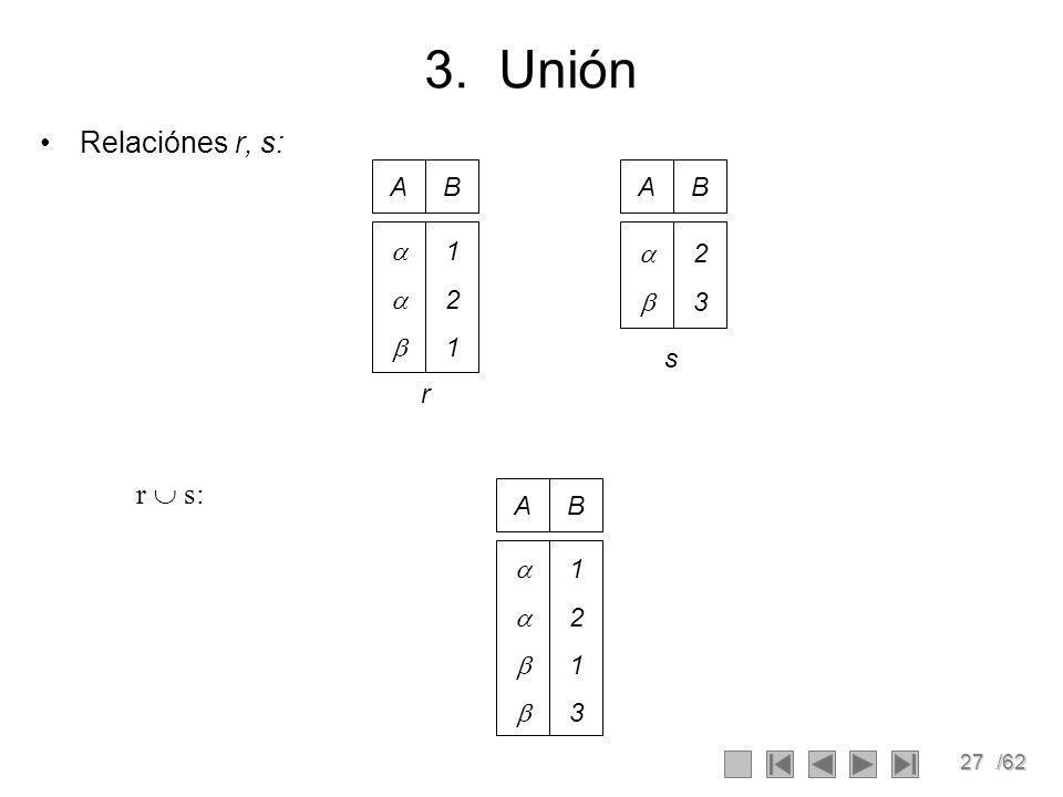 27/62 3. Unión Relaciónes r, s: r s: AB 121121 AB 2323 r s AB 12131213
