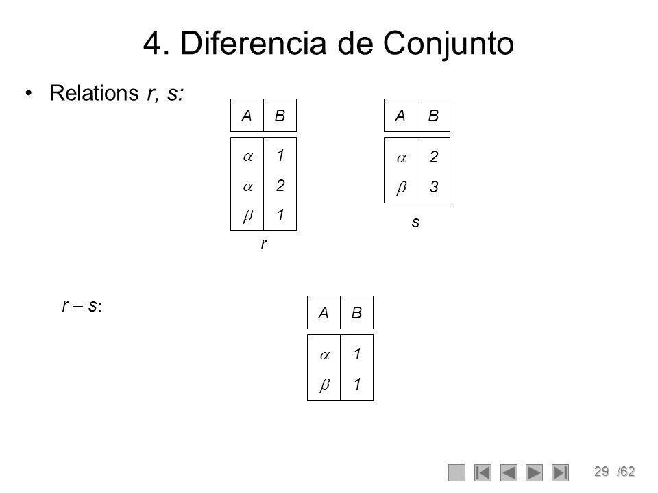 29/62 4. Diferencia de Conjunto Relations r, s: r – s : AB 121121 AB 2323 r s AB 1111