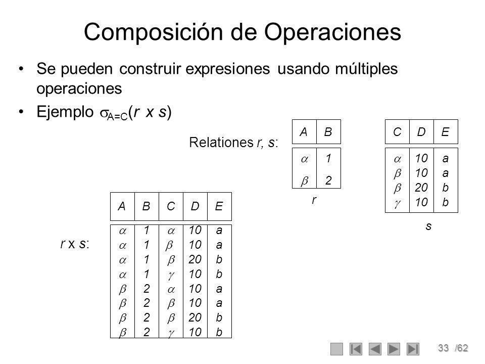 33/62 Composición de Operaciones Se pueden construir expresiones usando múltiples operaciones Ejemplo A=C (r x s) Relationes r, s: r x s: AB 1212 AB 1111222211112222 CD 10 20 10 20 10 E aabbaabbaabbaabb CD 10 20 10 E aabbaabb r s