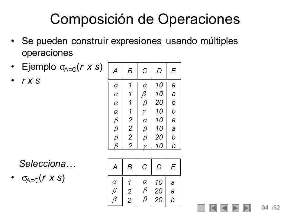 34/62 Composición de Operaciones Se pueden construir expresiones usando múltiples operaciones Ejemplo A=C (r x s) r x s Selecciona… A=C (r x s) AB 1111222211112222 CD 10 20 10 20 10 E aabbaabbaabbaabb ABCDE 122122 10 20 aabaab