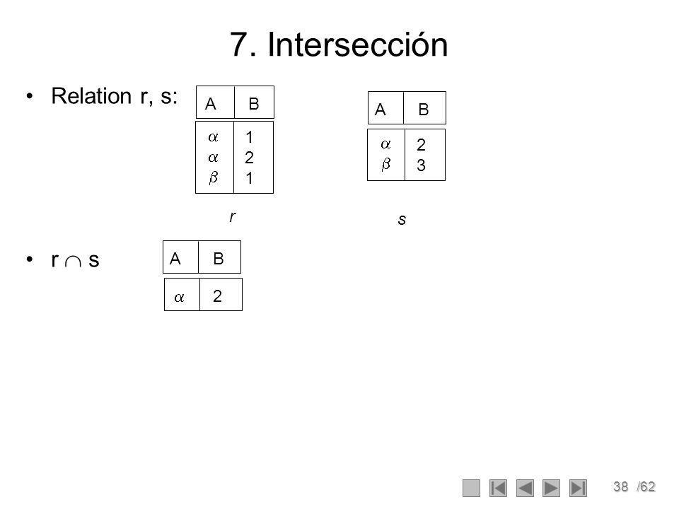 38/62 7. Intersección Relation r, s: r s A B 121121 A B 2323 r s A B 2