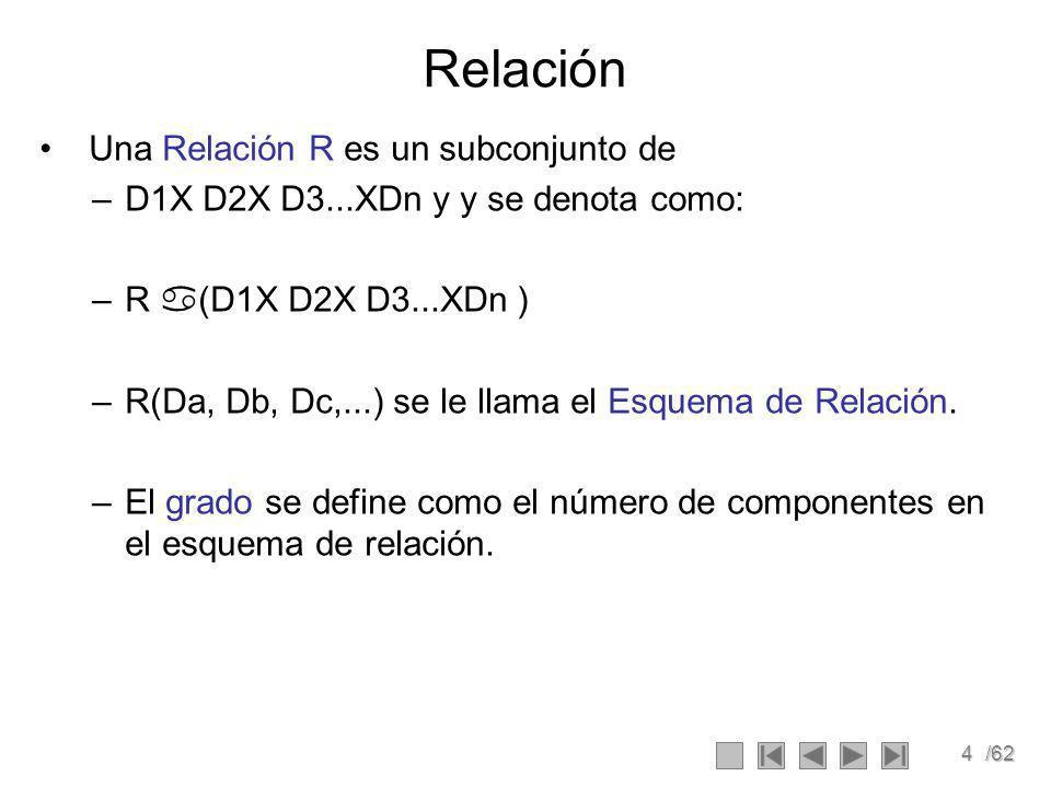 4/62 Relación Una Relación R es un subconjunto de –D1X D2X D3...XDn y y se denota como: –R (D1X D2X D3...XDn ) –R(Da, Db, Dc,...) se le llama el Esquema de Relación.
