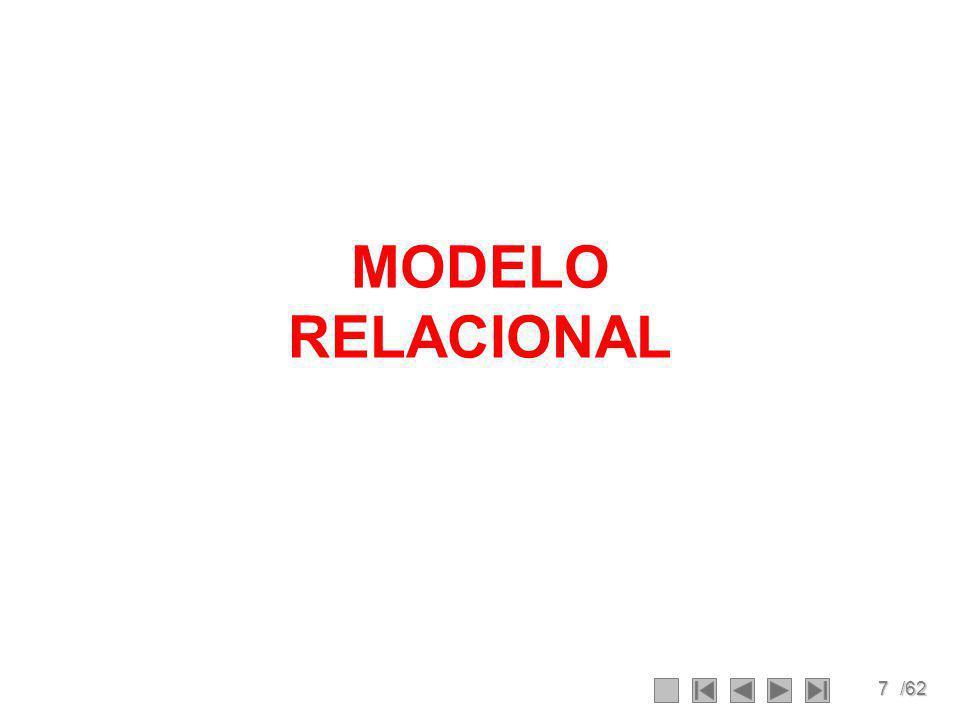 7/62 MODELO RELACIONAL