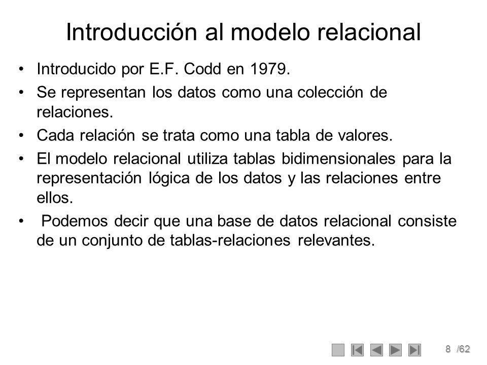 8/62 Introducción al modelo relacional Introducido por E.F.
