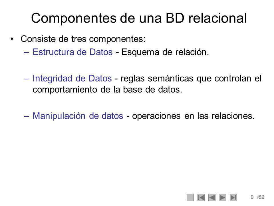 9/62 Componentes de una BD relacional Consiste de tres componentes: –Estructura de Datos - Esquema de relación.