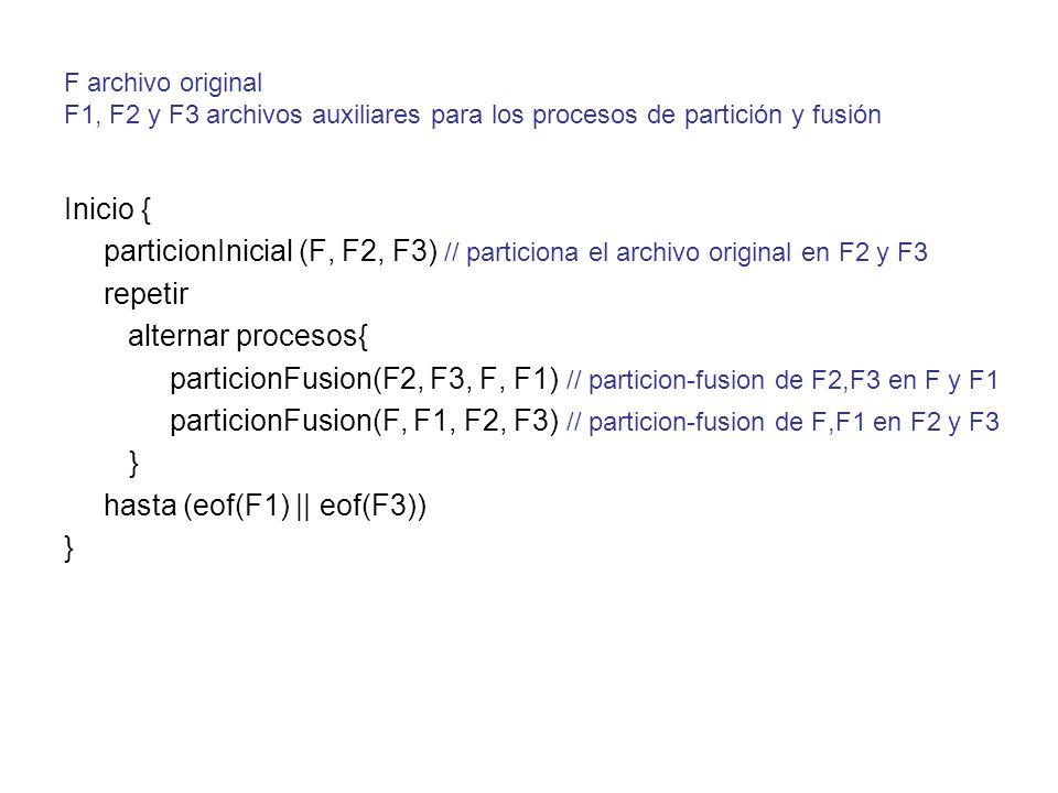 F archivo original F1, F2 y F3 archivos auxiliares para los procesos de partición y fusión Inicio { particionInicial (F, F2, F3) // particiona el arch