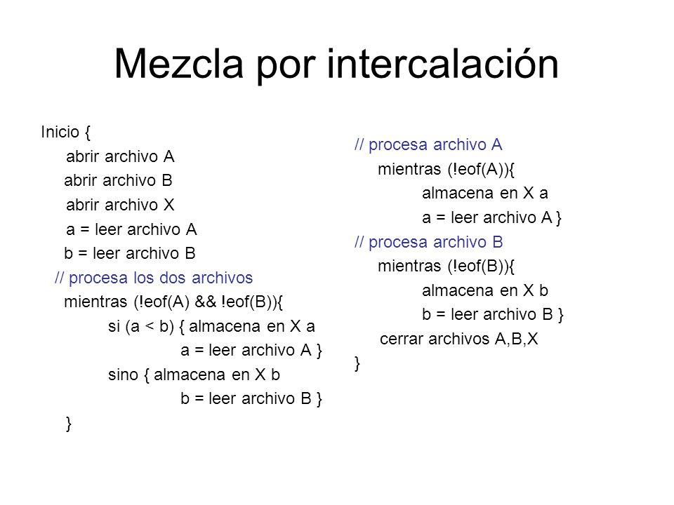 Inicio { abrir archivo A abrir archivo B abrir archivo X a = leer archivo A b = leer archivo B // procesa los dos archivos mientras (!eof(A) && !eof(B