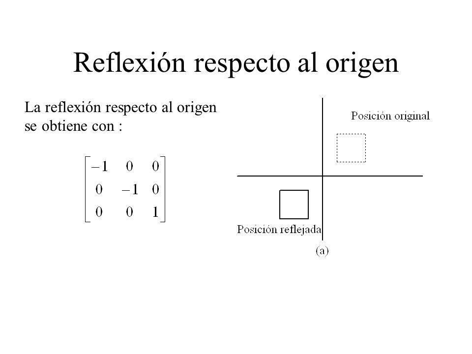Reflexión respecto al origen La reflexión respecto al origen se obtiene con :