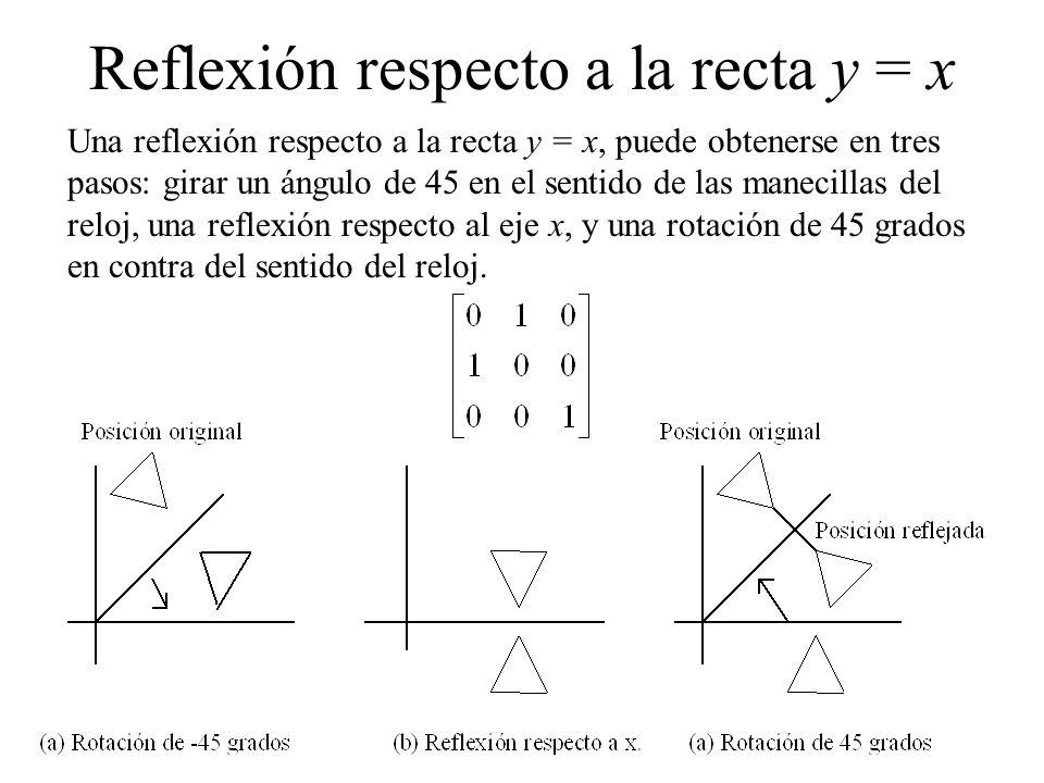 Reflexión respecto a la recta y = x Una reflexión respecto a la recta y = x, puede obtenerse en tres pasos: girar un ángulo de 45 en el sentido de las