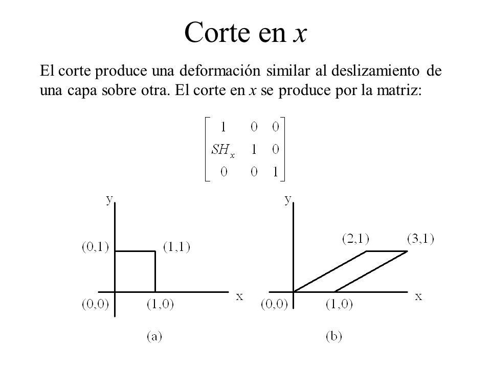 Corte en x El corte produce una deformación similar al deslizamiento de una capa sobre otra. El corte en x se produce por la matriz: