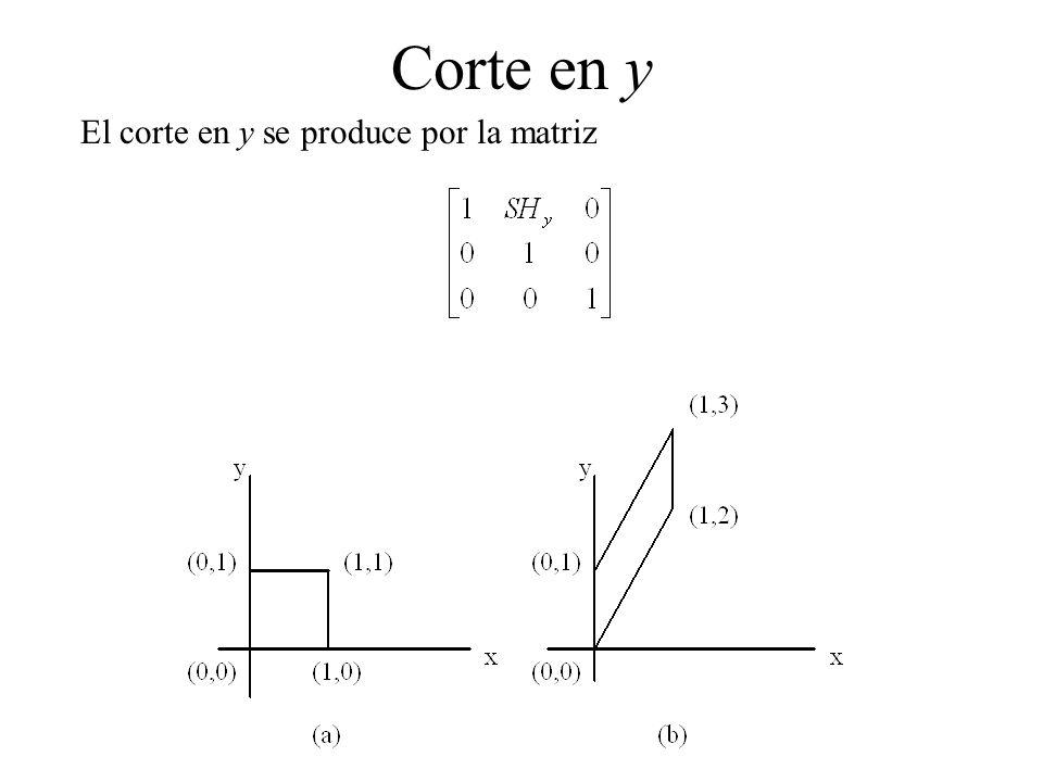 Corte en y El corte en y se produce por la matriz