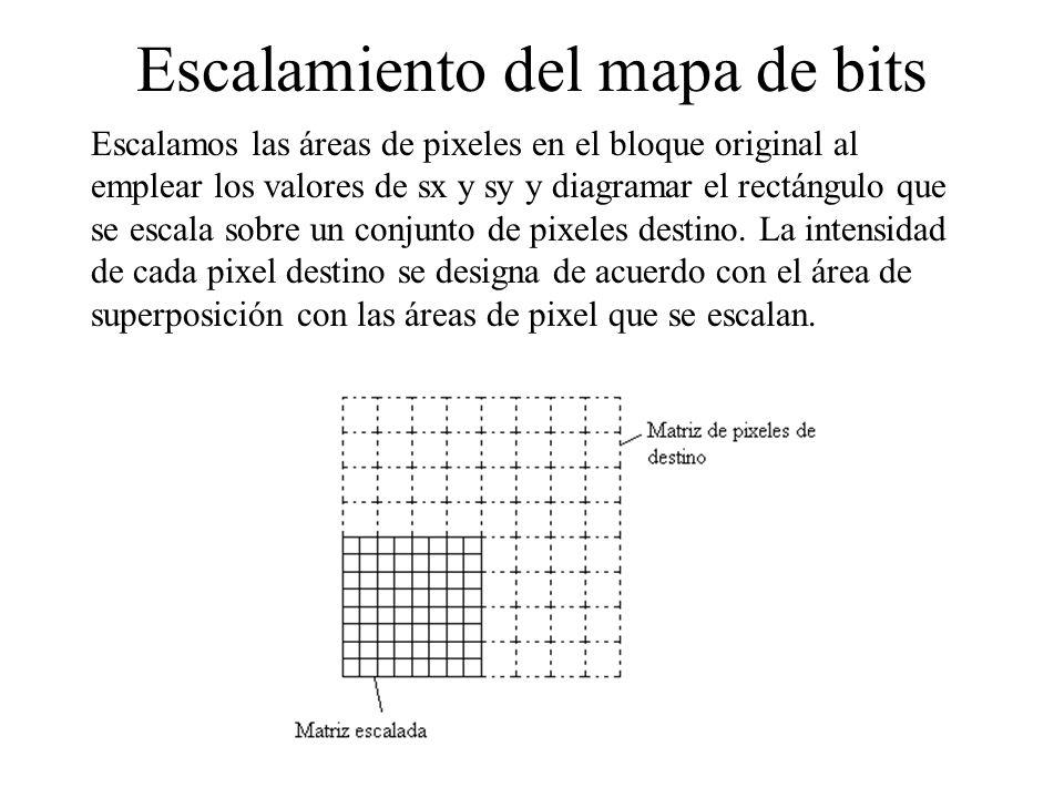 Escalamiento del mapa de bits Escalamos las áreas de pixeles en el bloque original al emplear los valores de sx y sy y diagramar el rectángulo que se