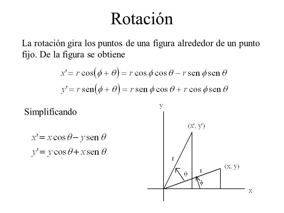 Rotación La rotación gira los puntos de una figura alrededor de un punto fijo. De la figura se obtiene Simplificando