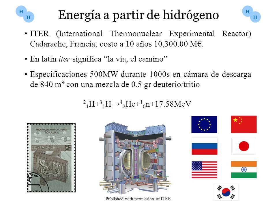 Energía a partir de hidrógeno ITER (International Thermonuclear Experimental Reactor) Cadarache, Francia; costo a 10 años 10,300.00 M. En latín iter s