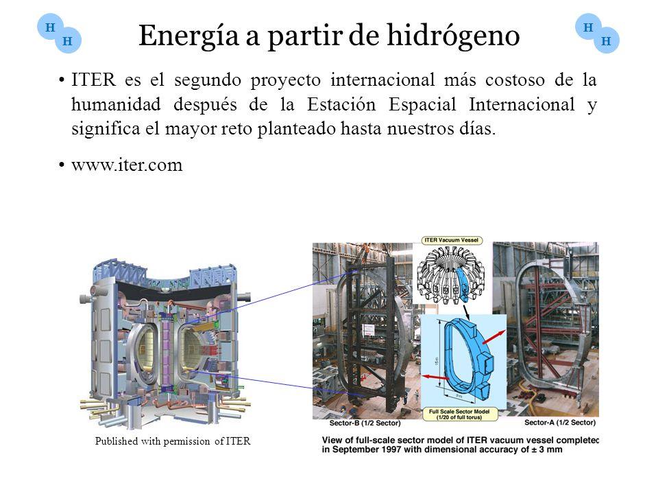 Energía a partir de hidrógeno ITER es el segundo proyecto internacional más costoso de la humanidad después de la Estación Espacial Internacional y si