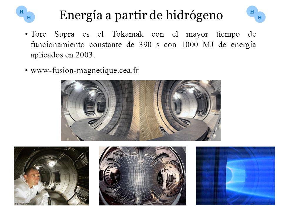 Energía a partir de hidrógeno Tore Supra es el Tokamak con el mayor tiempo de funcionamiento constante de 390 s con 1000 MJ de energía aplicados en 20