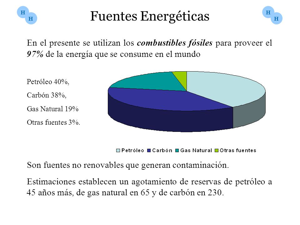 Fuentes Energéticas En el presente se utilizan los combustibles fósiles para proveer el 97% de la energía que se consume en el mundo Petróleo 40%, Car