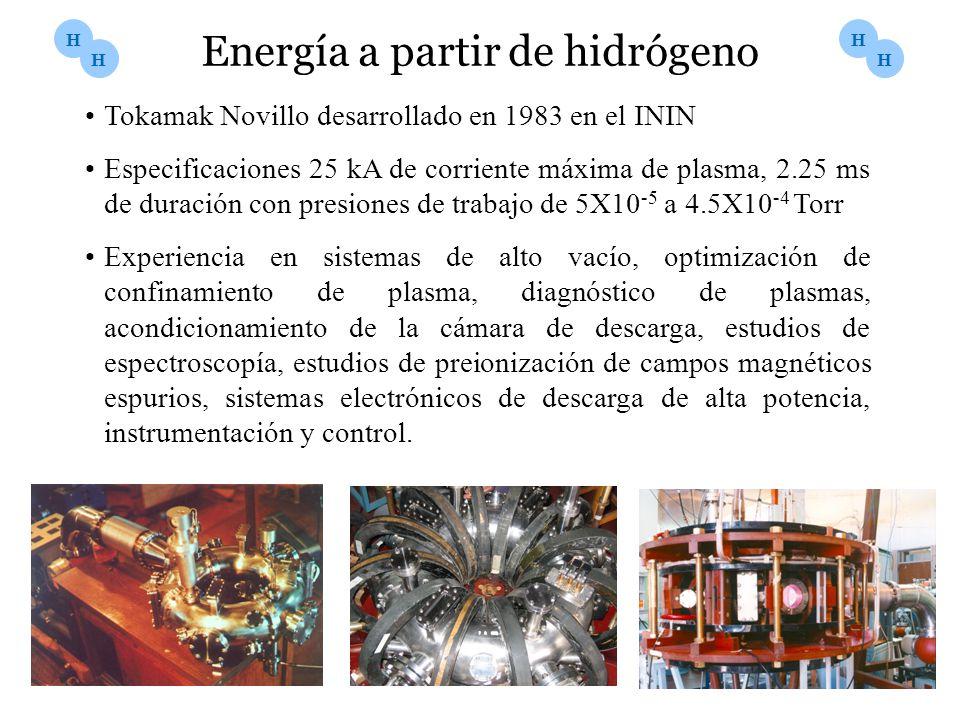 Energía a partir de hidrógeno Tokamak Novillo desarrollado en 1983 en el ININ Especificaciones 25 kA de corriente máxima de plasma, 2.25 ms de duració