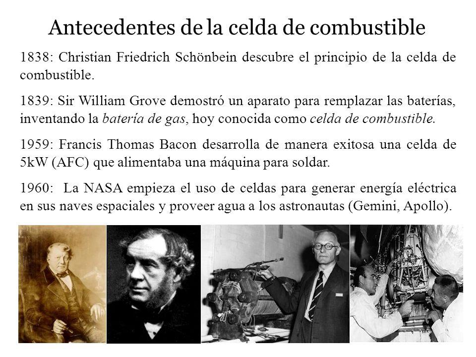 Antecedentes de la celda de combustible 1838: Christian Friedrich Schönbein descubre el principio de la celda de combustible. 1839: Sir William Grove