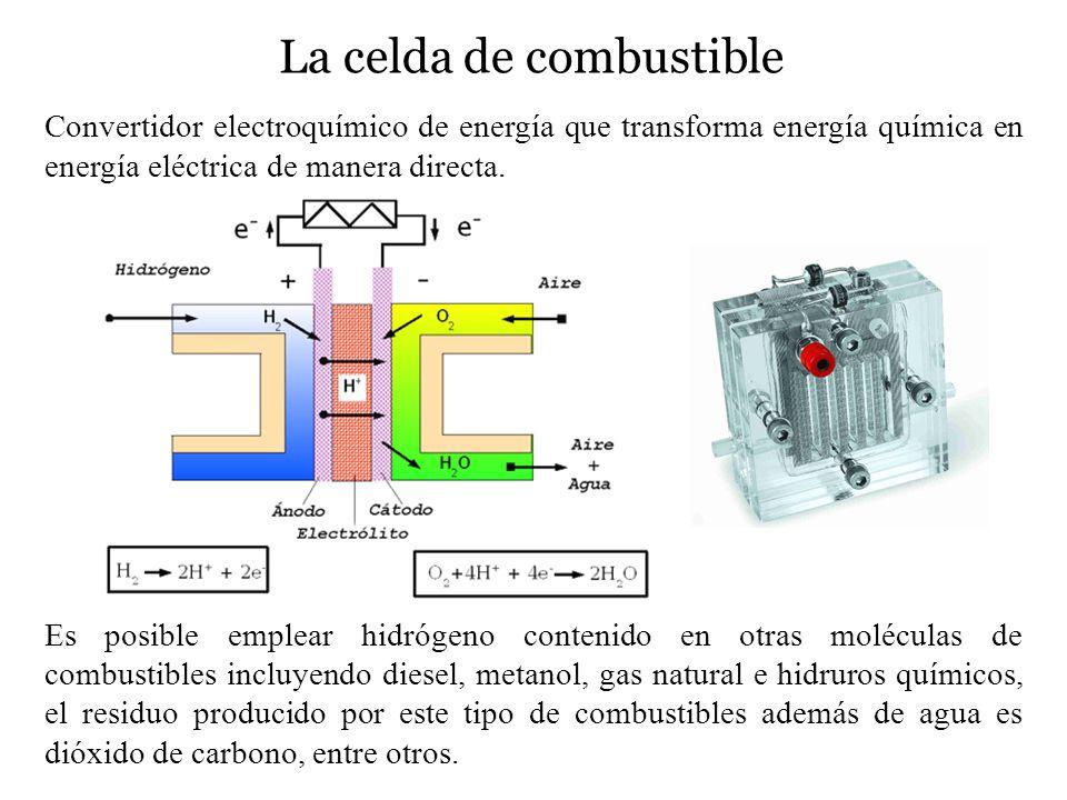 La celda de combustible Convertidor electroquímico de energía que transforma energía química en energía eléctrica de manera directa. Es posible emplea