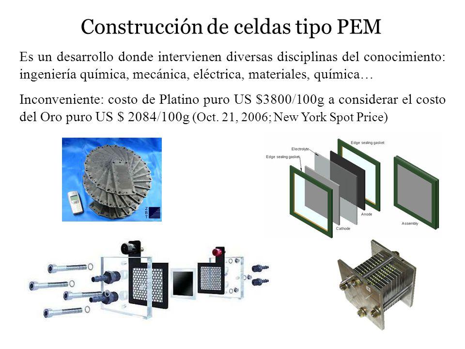 Construcción de celdas tipo PEM Es un desarrollo donde intervienen diversas disciplinas del conocimiento: ingeniería química, mecánica, eléctrica, mat