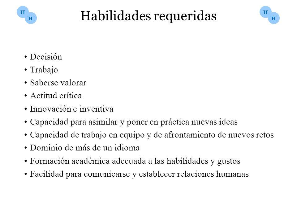 Habilidades requeridas H H H H Decisión Trabajo Saberse valorar Actitud crítica Innovación e inventiva Capacidad para asimilar y poner en práctica nue