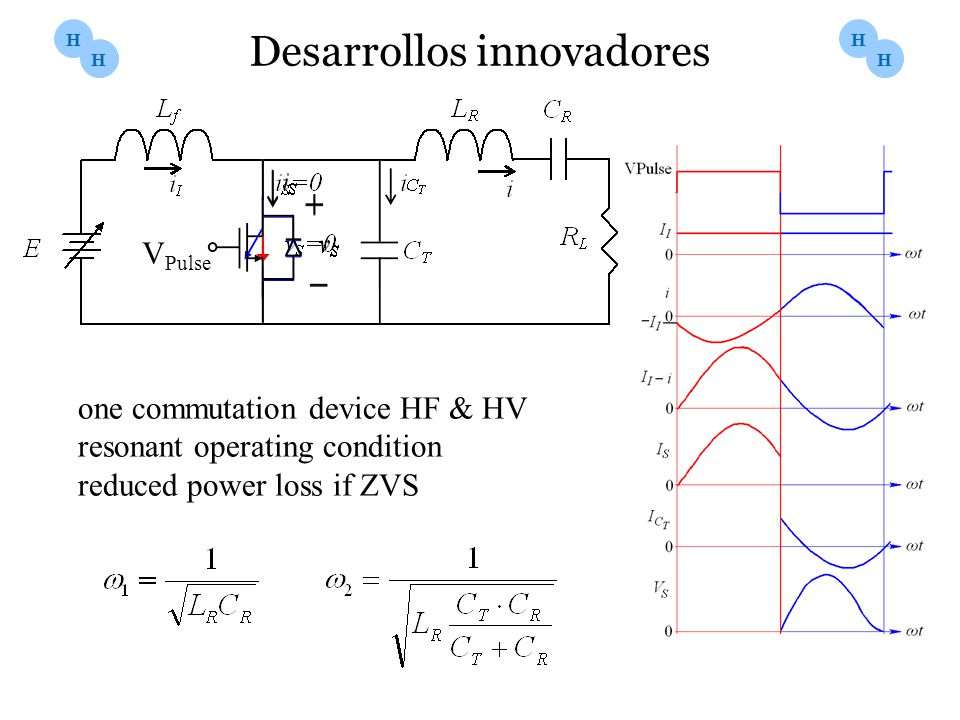 one commutation device HF & HV resonant operating condition reduced power loss if ZVS V Pulse Desarrollos innovadores H H H H