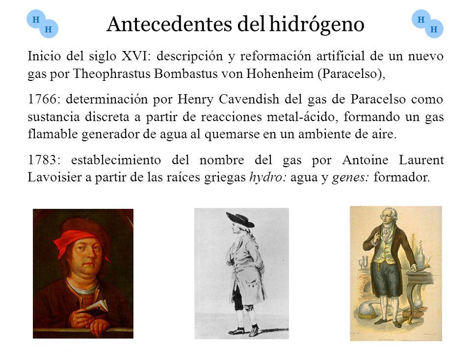 Antecedentes del hidrógeno Inicio del siglo XVI: descripción y reformación artificial de un nuevo gas por Theophrastus Bombastus von Hohenheim (Parace
