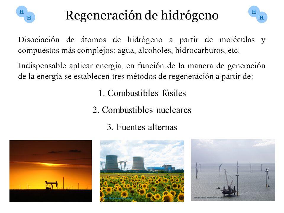 Regeneración de hidrógeno Disociación de átomos de hidrógeno a partir de moléculas y compuestos más complejos: agua, alcoholes, hidrocarburos, etc. In