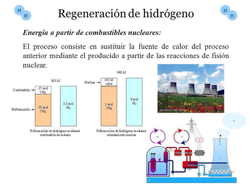Regeneración de hidrógeno H H H H Energía a partir de combustibles nucleares: El proceso consiste en sustituir la fuente de calor del proceso anterior