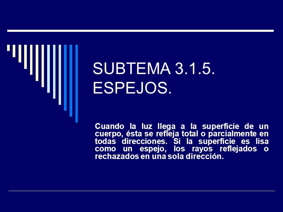SUBTEMA 3.1.5. ESPEJOS. Cuando la luz llega a la superficie de un cuerpo, ésta se refleja total o parcialmente en todas direcciones. Si la superficie