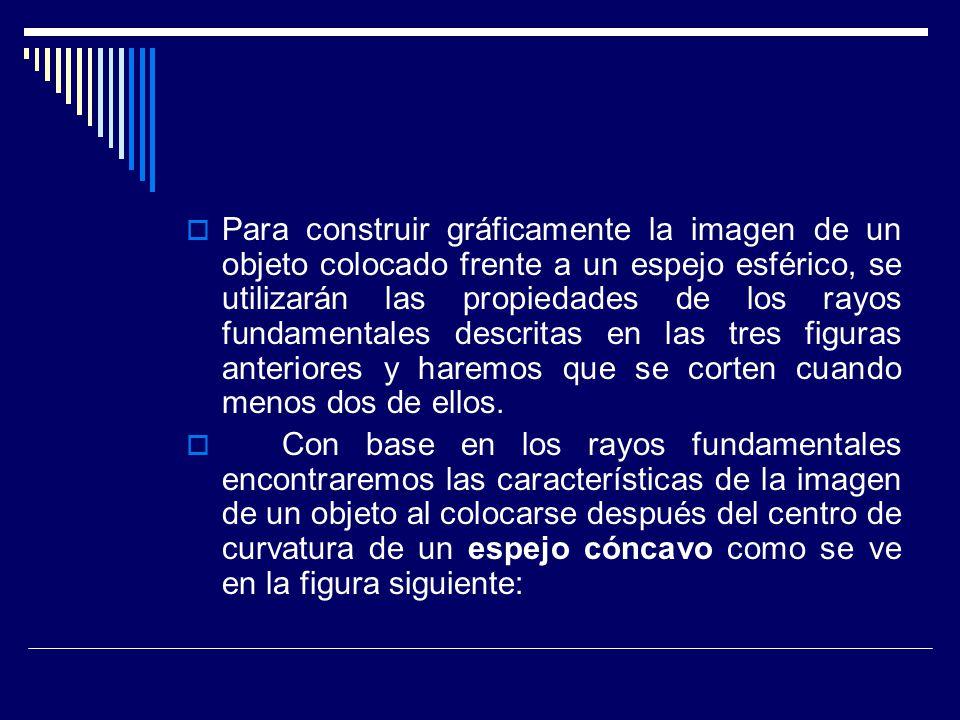 Para construir gráficamente la imagen de un objeto colocado frente a un espejo esférico, se utilizarán las propiedades de los rayos fundamentales desc