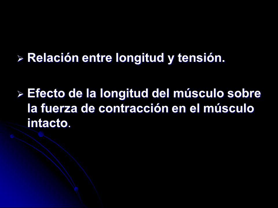 Relación entre longitud y tensión. Relación entre longitud y tensión. Efecto de la longitud del músculo sobre la fuerza de contracción en el músculo i