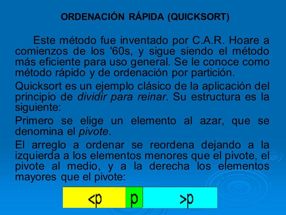 Este método fue inventado por C.A.R. Hoare a comienzos de los '60s, y sigue siendo el método más eficiente para uso general. Se le conoce como método