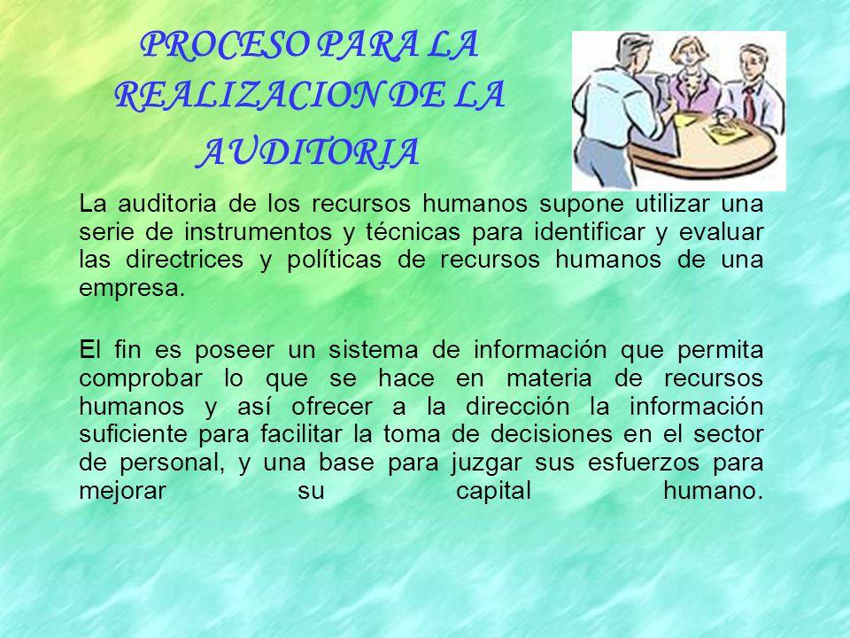 Técnicas de auditoria Revisión de registros Retroalimentación positiva y negativa Entrevista Observación Examen Estudio general Inspección Investigación