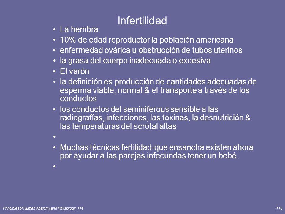 Principles of Human Anatomy and Physiology, 11e116 Infertilidad La hembra 10% de edad reproductor la población americana enfermedad ovárica u obstrucción de tubos uterinos la grasa del cuerpo inadecuada o excesiva El varón la definición es producción de cantidades adecuadas de esperma viable, normal & el transporte a través de los conductos los conductos del seminiferous sensible a las radiografías, infecciones, las toxinas, la desnutrición & las temperaturas del scrotal altas Muchas técnicas fertilidad-que ensancha existen ahora por ayudar a las parejas infecundas tener un bebé.