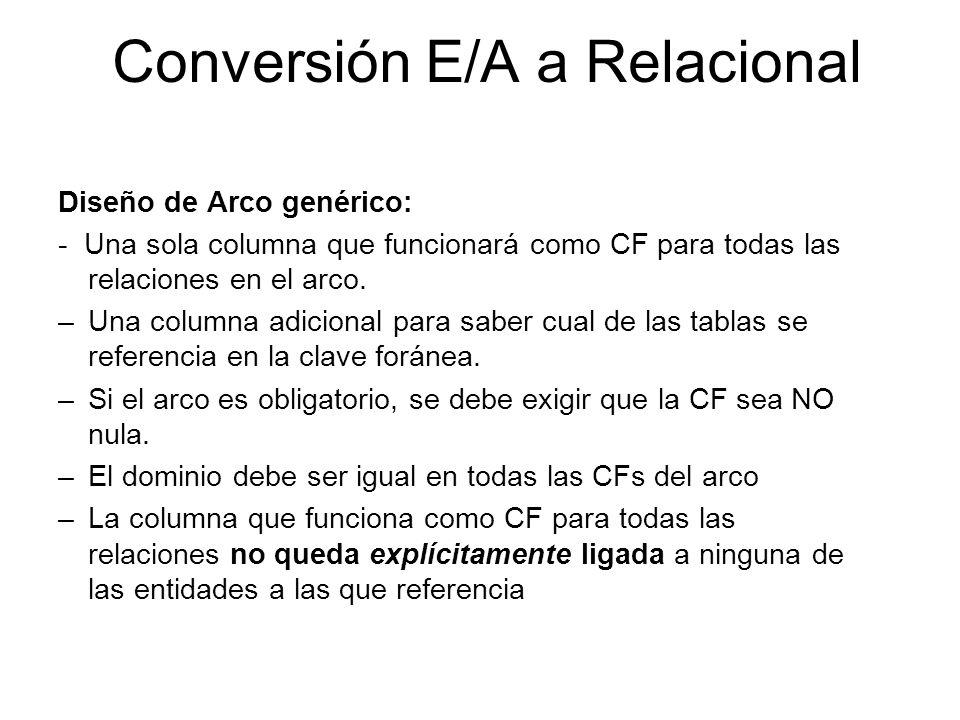 Conversión E/A a Relacional Diseño de Arco genérico: - Una sola columna que funcionará como CF para todas las relaciones en el arco. –Una columna adic