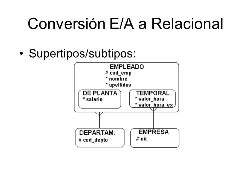 Conversión E/A a Relacional Supertipos/subtipos: