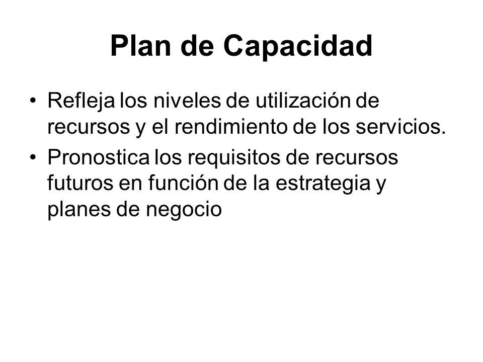 Plan de Capacidad Refleja los niveles de utilización de recursos y el rendimiento de los servicios. Pronostica los requisitos de recursos futuros en f