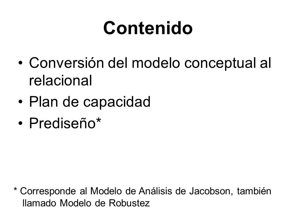 Contenido Conversión del modelo conceptual al relacional Plan de capacidad Prediseño* * Corresponde al Modelo de Análisis de Jacobson, también llamado